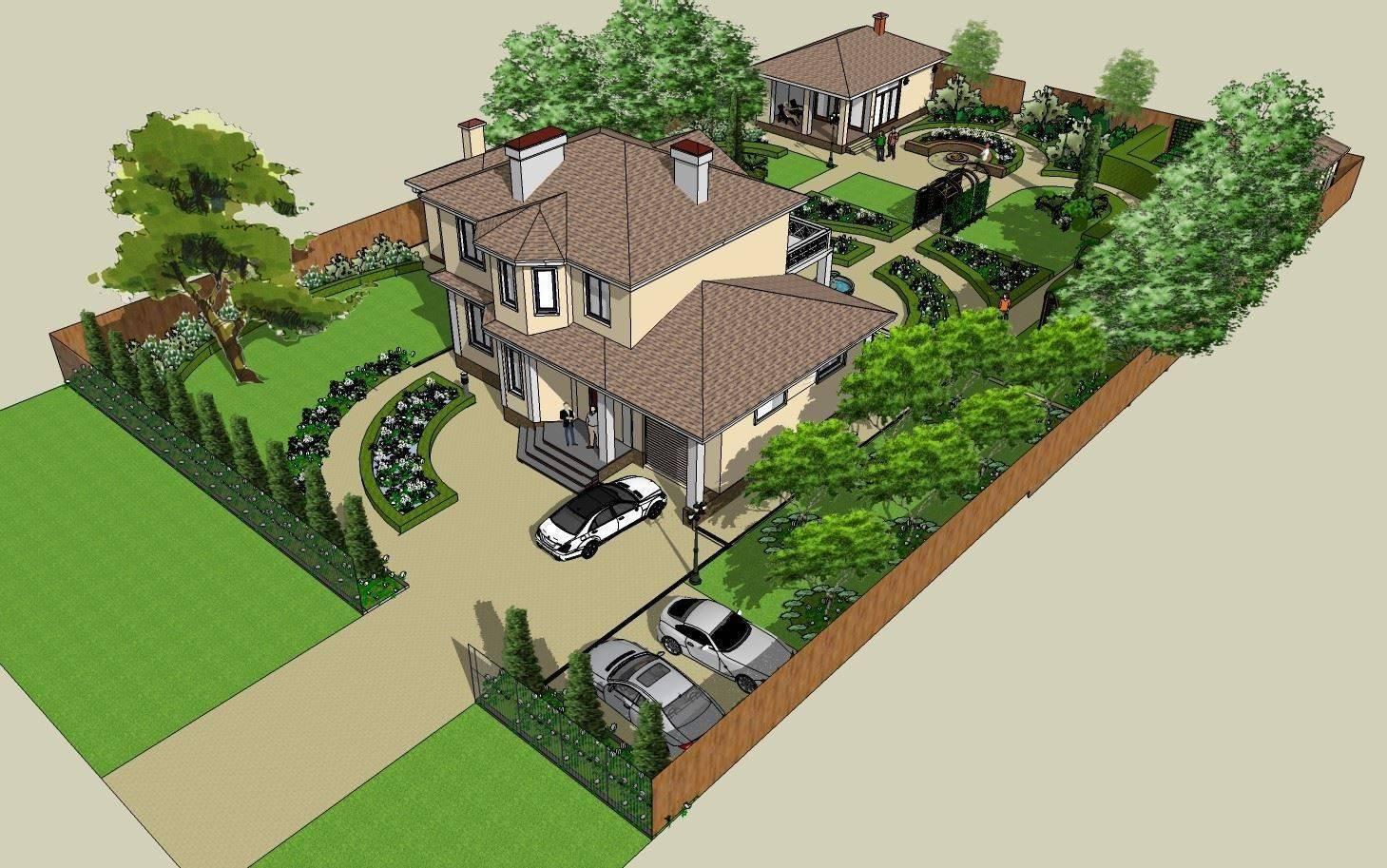 Планировка дачного участка: где расположить дом и все остальное. где построить дом на дачном участке