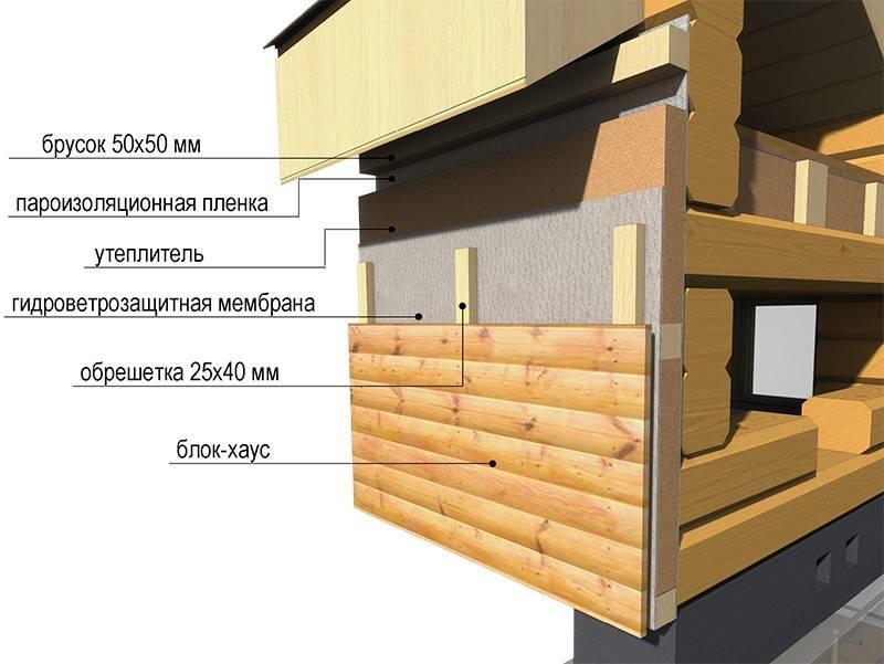 """Имитация бруса или вагонка - что лучше и как правильно выбрать материал для фасада и внутренней отделки + фото """"штиль"""""""