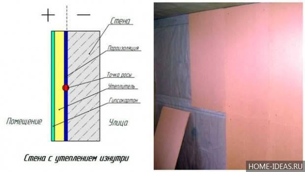 Утепление стен внутри – 85 фото особенностей нанесения изоляции