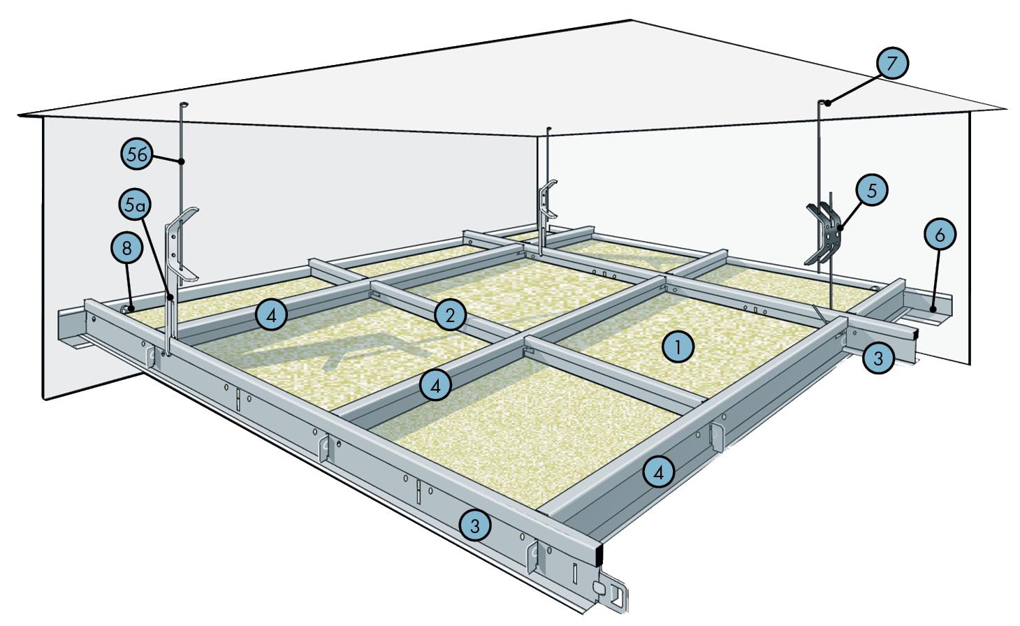 Потолок армстронг - технические характеристики, виды, плюсы и минусы + фото