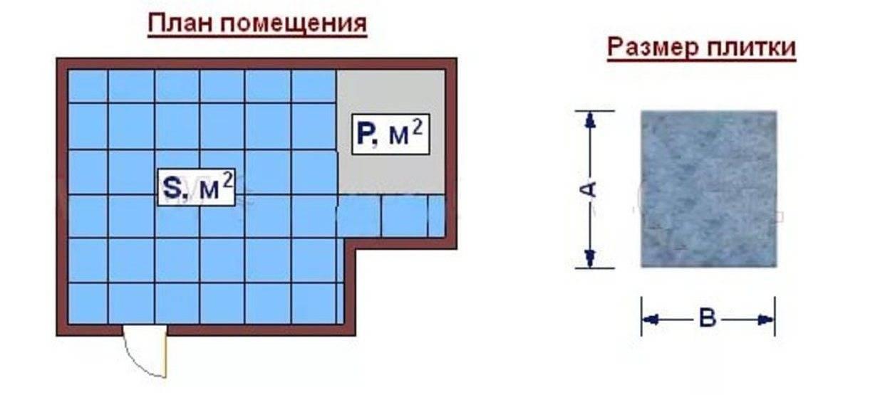 Размеры керамогранита: варианты выбора