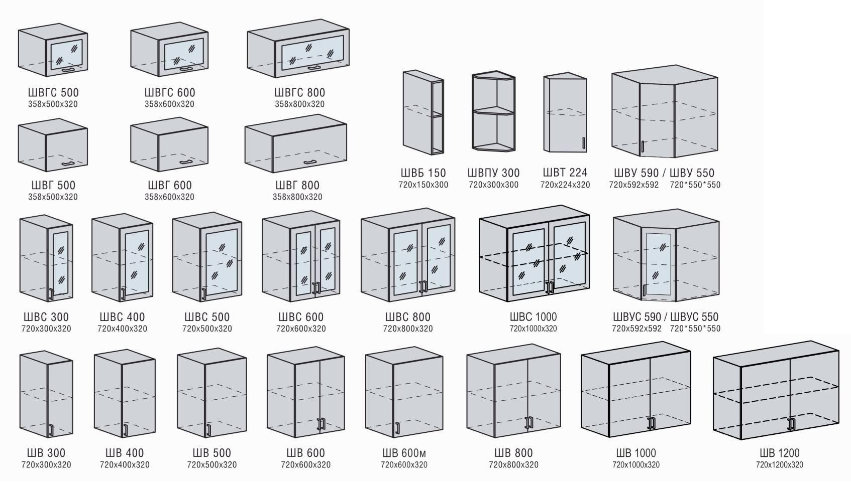 Кухонные модули для маленькой кухни эконом класса: что это такое, чем отличается модульная кухня от кухонного гарнитура, как собрать