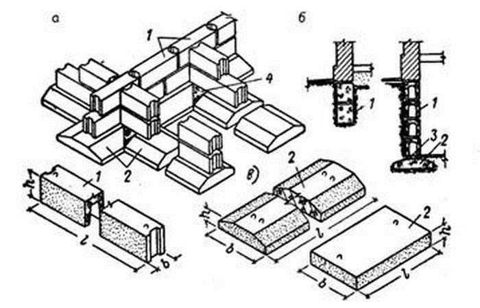 Фундамент из фбс блоков пошаговая инструкция: как сделать, как укладывать блоки