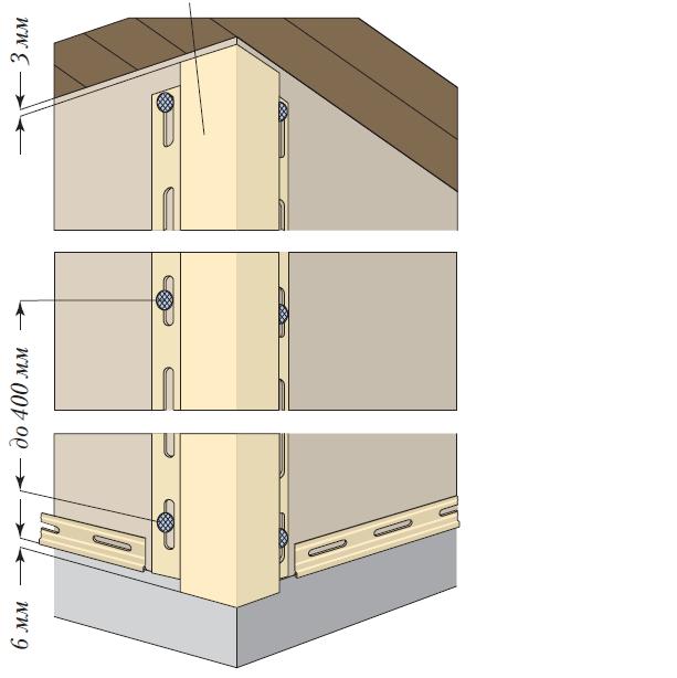 Сайдинг для цоколя: размеры панелей, виды, плюсы и минусы, методика монтажа
