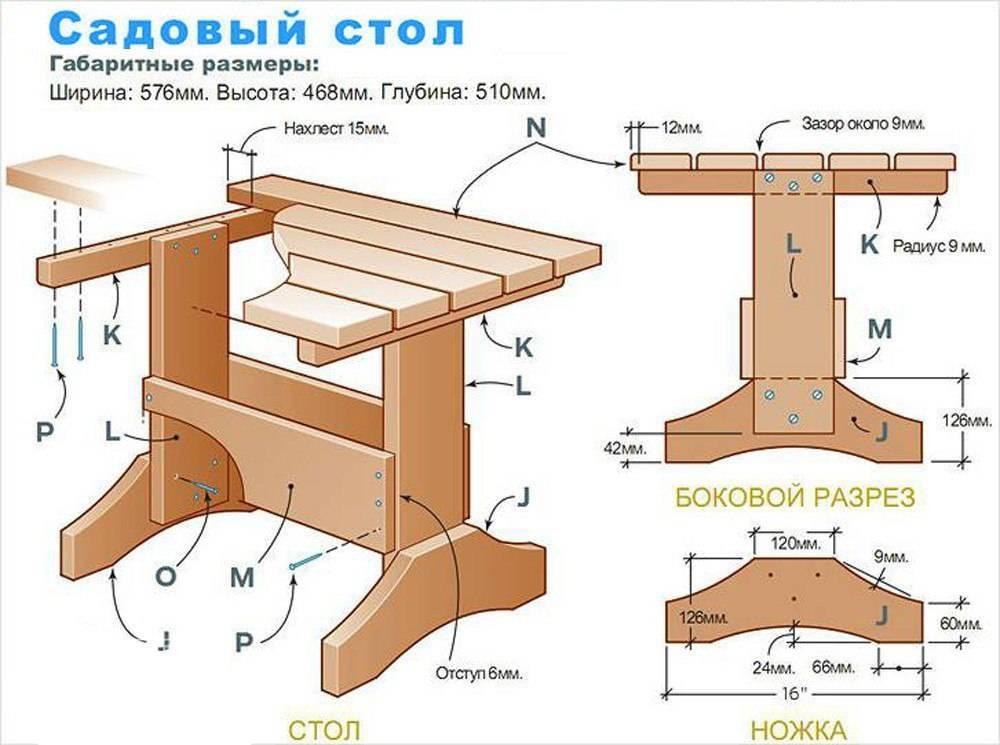 Стол для дачи своими руками. пошаговая инструкция изготовления прямоугольного, круглого столов