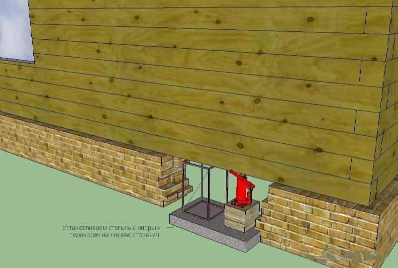 Можно ли использовать под новый дом старый фундамент?