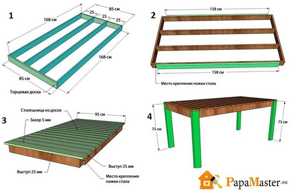 Деревянный уличный стол для дачи: как сделать из дерева на улице своими руками, дачный из досок самому, чертежи