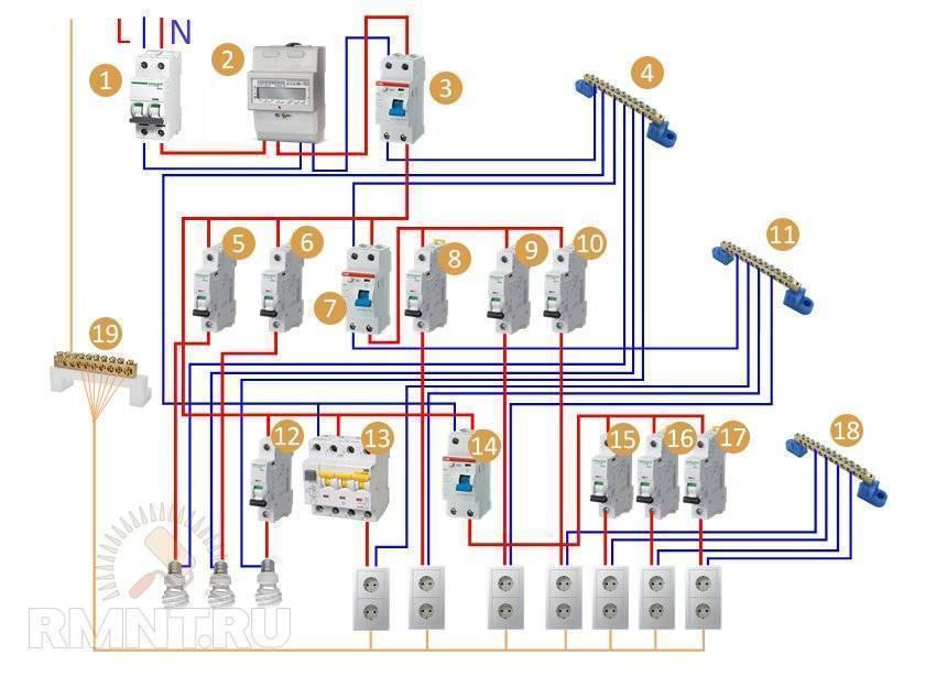 Как собрать электрощиток в частном доме 220в - всё о электрике