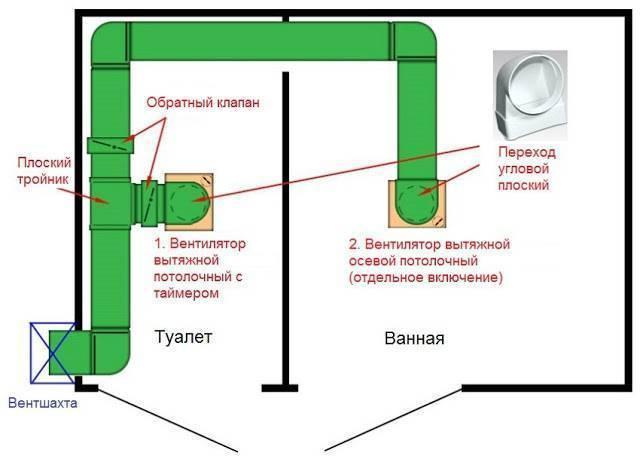 Обратный клапан вентиляции – установка на вытяжку своими руками