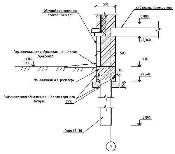 Свайно - ростверковый фундамент: виды, применение, плюсы и минусы, пошаговая инструкция технологии устройства своими руками для дома, фото, а также что это такое?