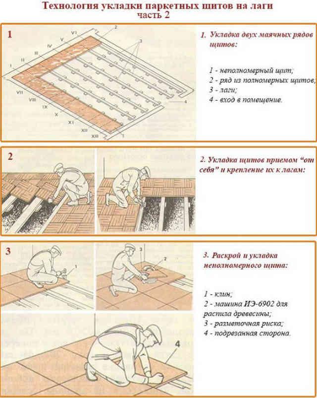 Укладка ламината своими руками: пошаговая инструкция по монтажу