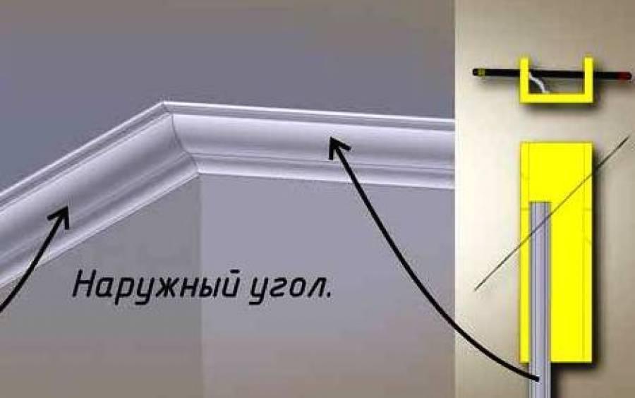 Как правильно сделать угол на потолочном плинтусе своими руками: как вырезать внутренние и наружные углы на галтелях, видео