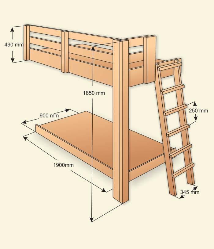 Как сделать кровать-домик из дерева своими руками: чертежи с размерами
