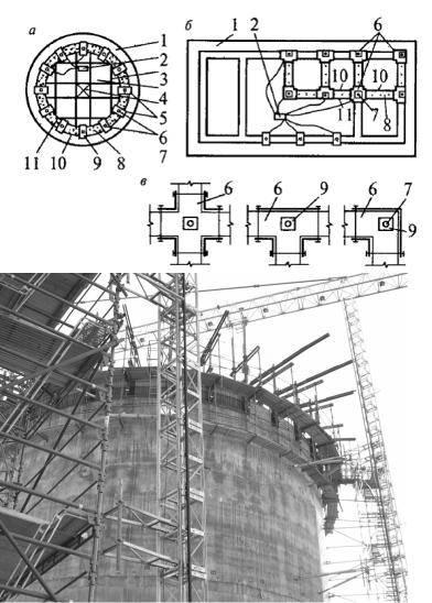 Скользящая опалубка: что это, конструкция, технология