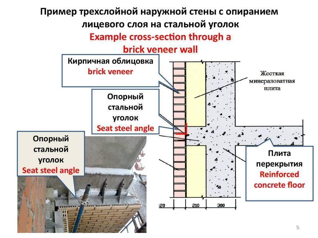 Опирание плит перекрытия на стены