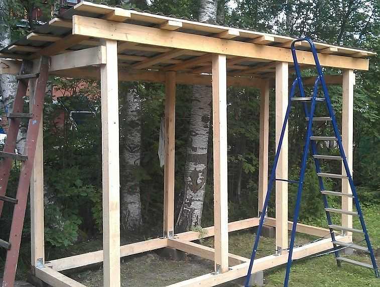 Дровница на даче своими руками (26 фото): проекты для создания поленницы для дров на улице. как сделать дровницу для переноски дров? как сплести ее из лозы?