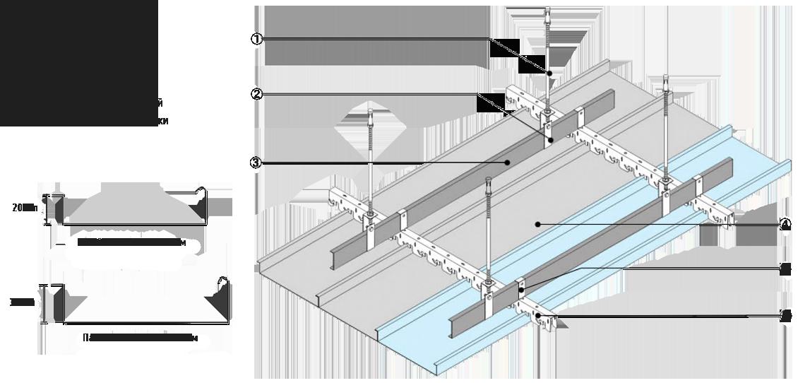 Реечный алюминиевый потолок: монтаж, устройство, дизайн реечный алюминиевый потолок: монтаж, устройство, дизайн