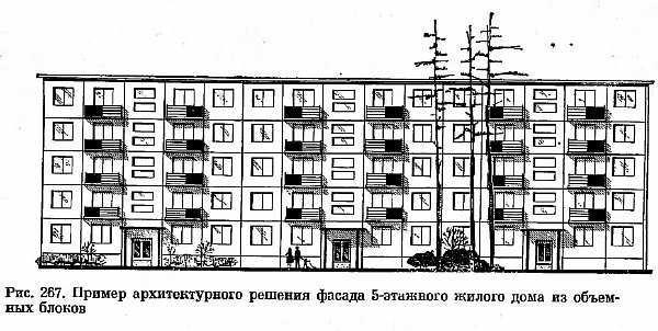 Сколько в высоту 5 этажный дом — пятиэтажка сколько метров