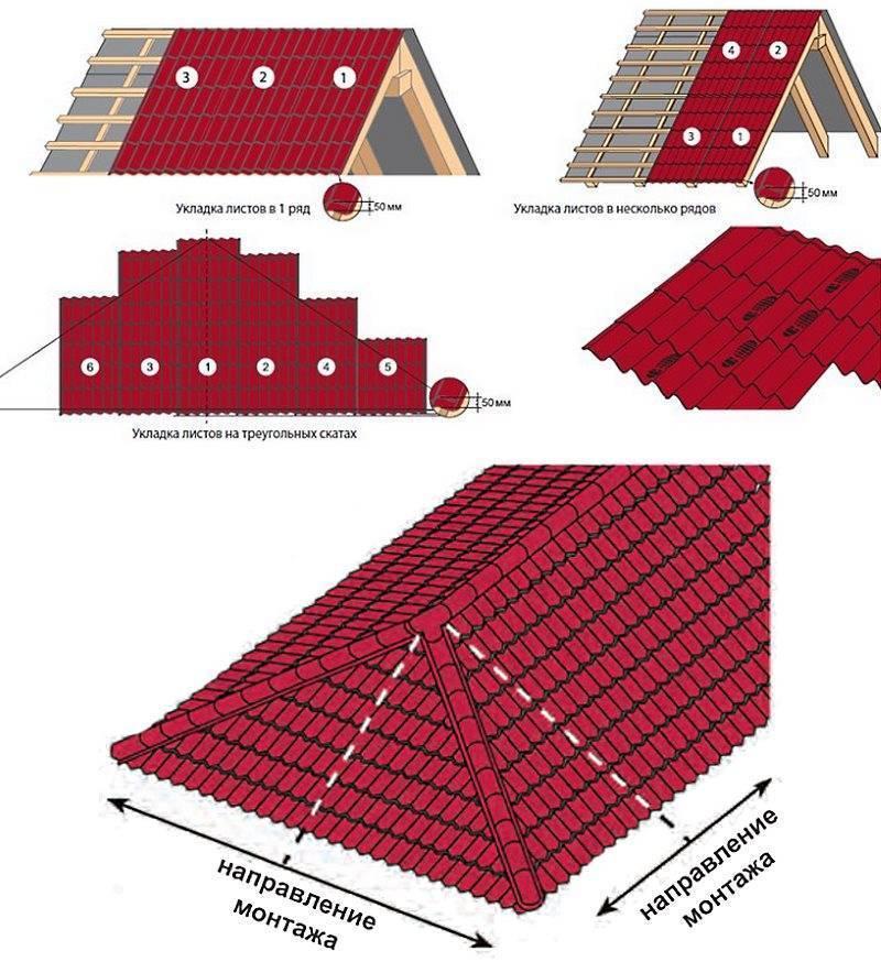 Монтаж металлочерепицы (106 фото): технология и инструкция по укладке кровли, устройство крыши и вентиляции, пошаговая инструкция крепления
