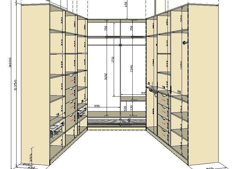 Создание и устройство гардеробной в квартире своими руками