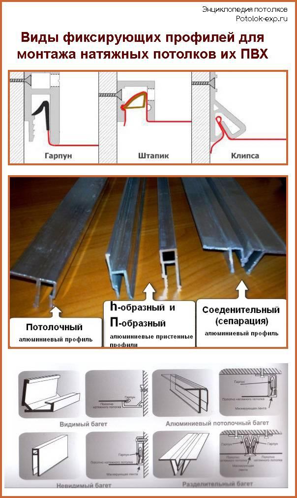 Отличия пластикового и алюминиевого багета