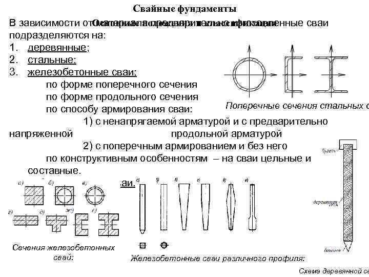Виды и устройство свайных фундаментов