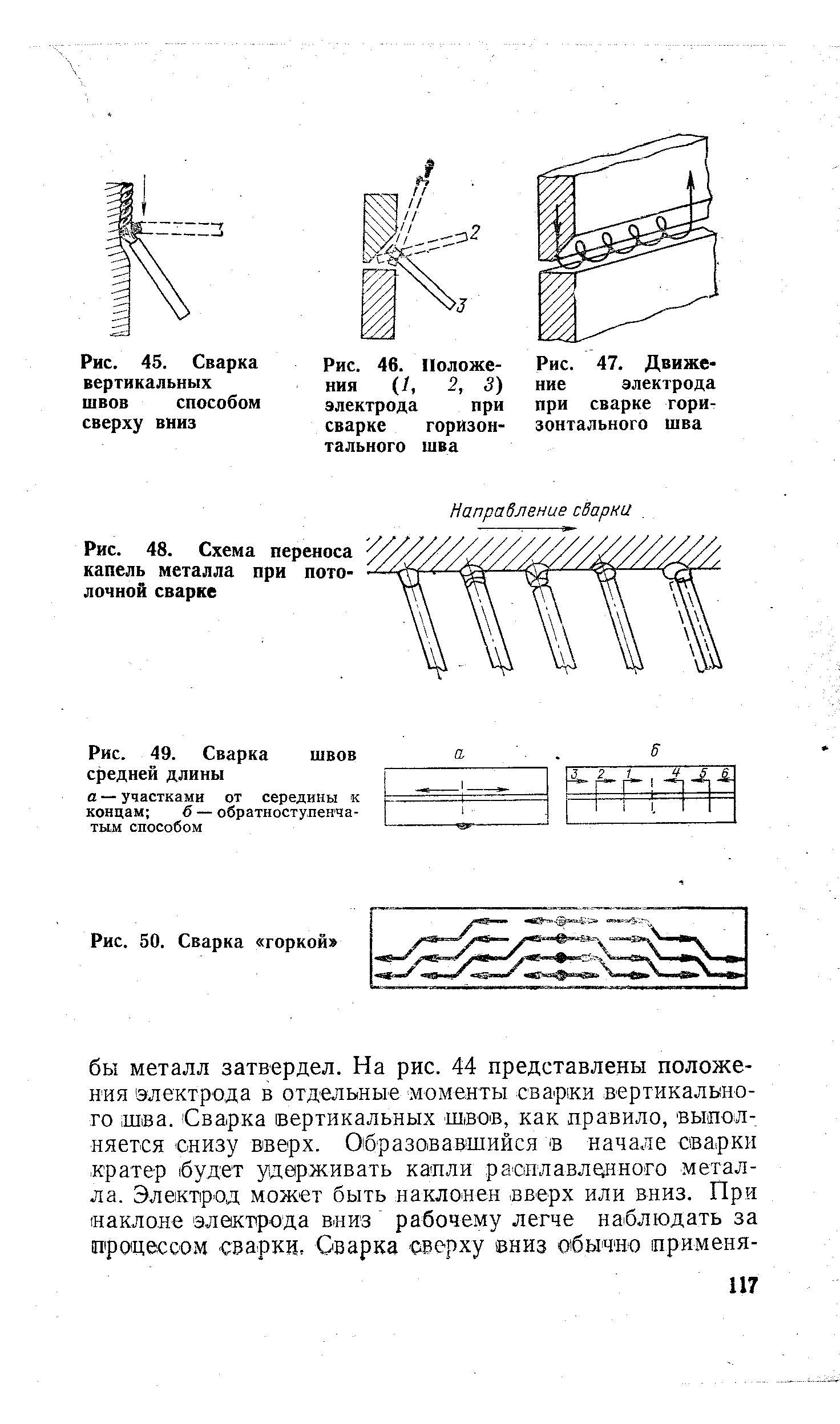 Сварка горизонтальных швов