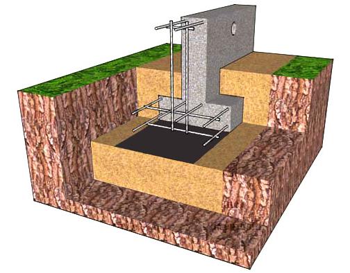 Ленточный мелкозаглубленный фундамент своими руками: материалы, основные этапы