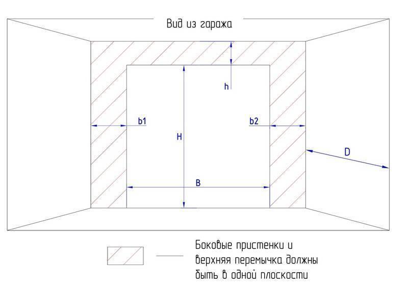 Секционные ворота своими руками — установка секционных ворот поэтапно