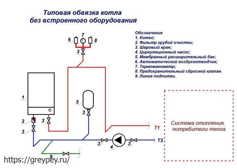 Принципиальная схема обвязки котла - tokzamer.ru