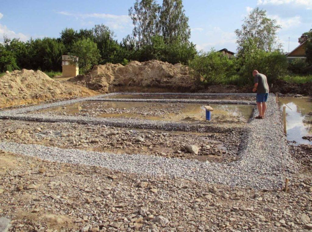 Фундамент на болоте: выбор основания