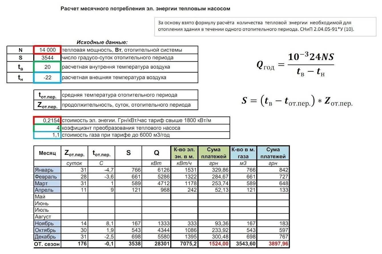 Мощность котла от площади частного дома: расчет, как рассчитать правильно, определить, подбор котла