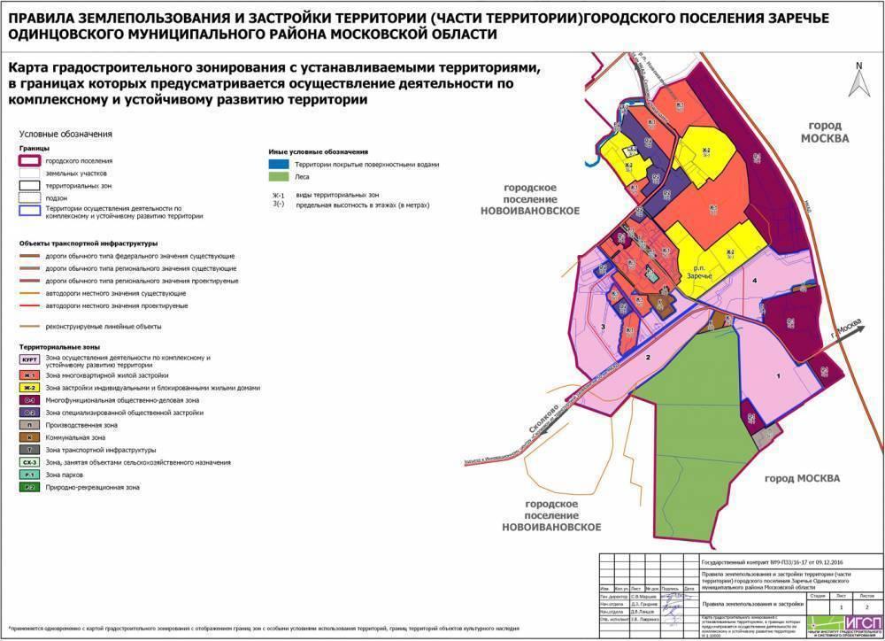 Обзор правил землепользования и застройки территории
