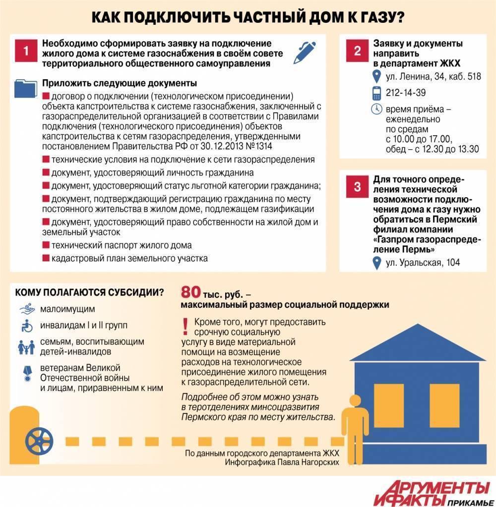 Как вернуть деньги за подведение газа к частному дому | informatio.ru