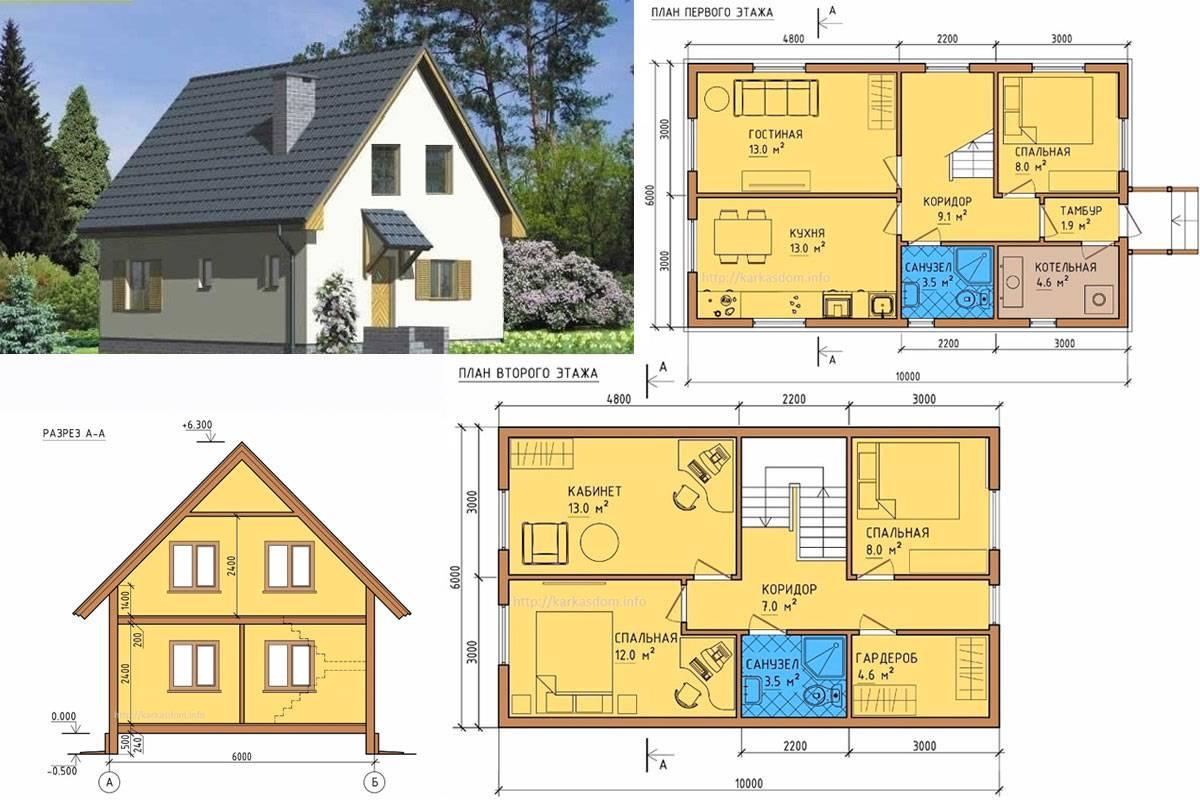 Каркасный дом своими руками - 6х6 проекты и чертежи