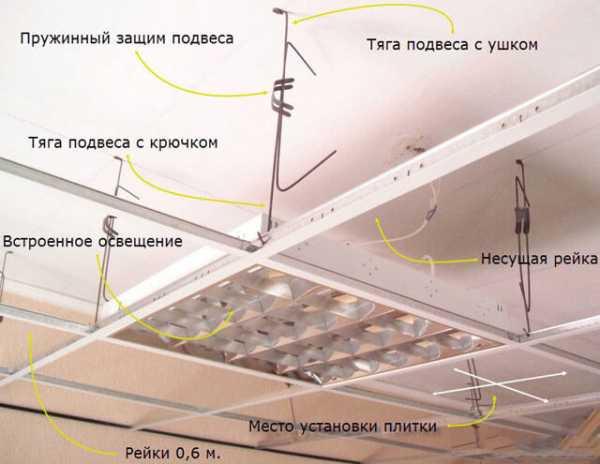 Потолок армстронг подвесной: стоимость за м2 монтажа, видео и расценки на установку