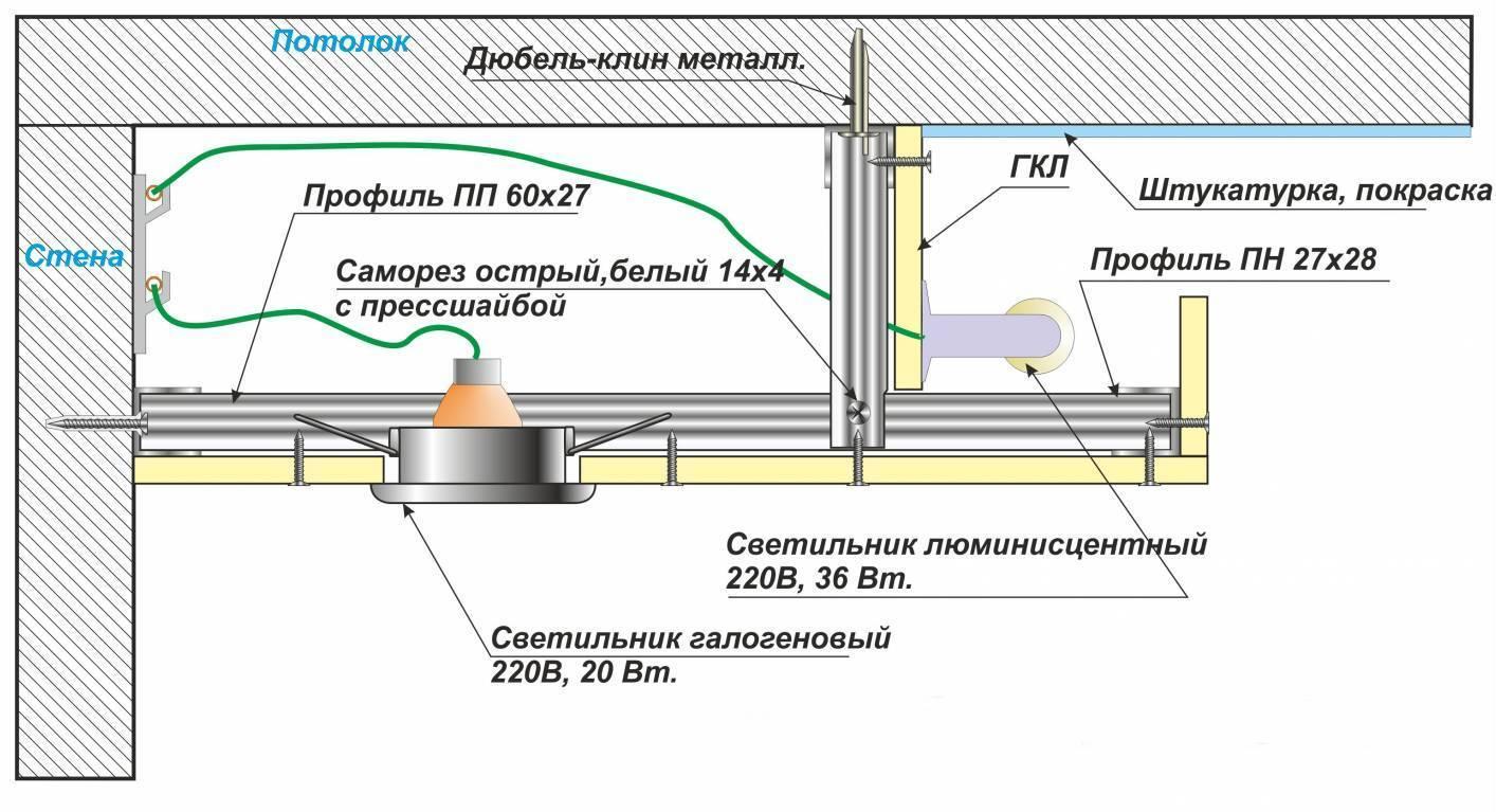 На сколько опускается двухуровневый потолок из гипсокартона с подсветкой