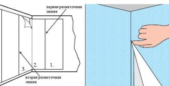 Бумажные обои на флизелиновой основе — гарантия успешного ремонта