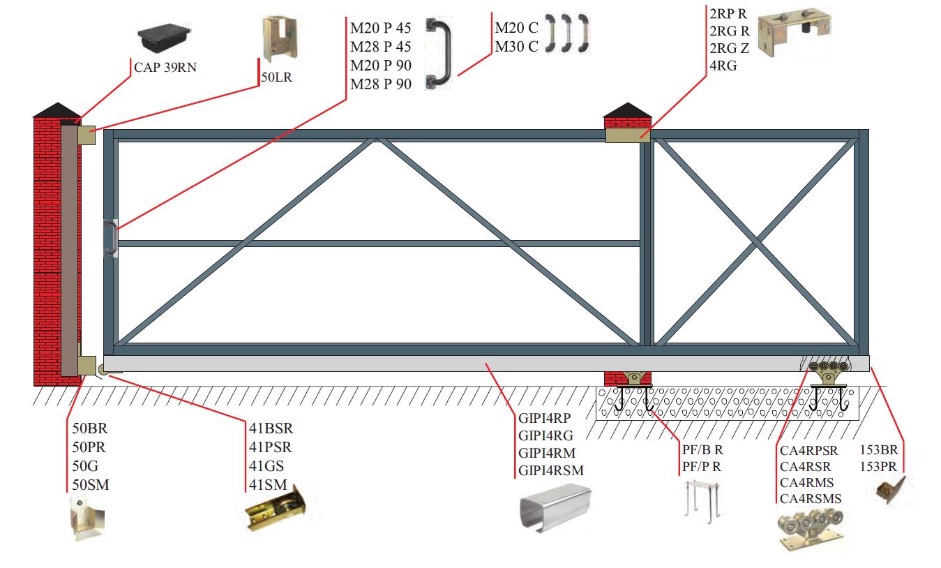 Консольные откатные ворота с верхней балкой – 19 фото с процессом изготовления и примерами работ