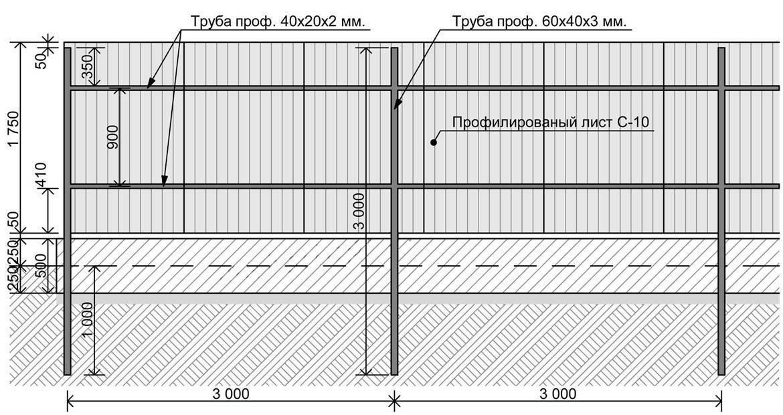 Забор из профнастила на склоне: на неровном участке с уклоном, как построить своими руками, установка без ступеней, фото и видео