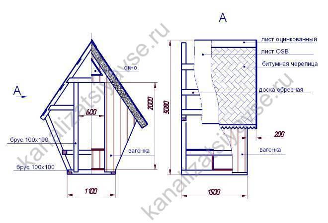 Как построить туалет на даче своими руками - rmnt - медиаплатформа миртесен