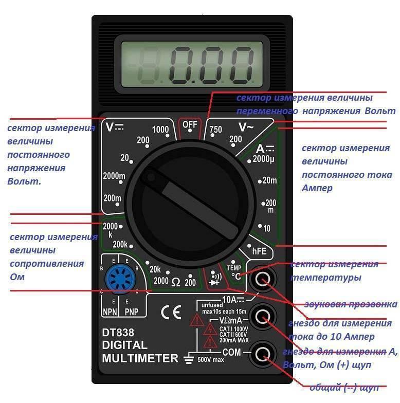 Как пользоваться мультиметром и что можно измерить тестером