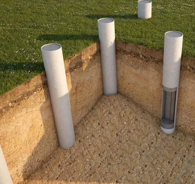 Монтаж фундамента тисэ из асбестовых труб