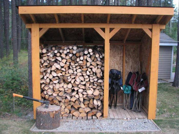 Как построить дровяник своими руками? :: syl.ru