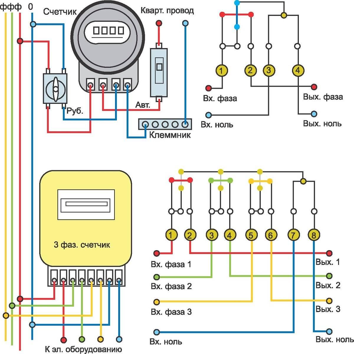 Схема подключения трехфазного счетчика к сети 220 и 380 вольт