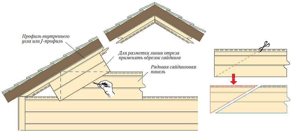 Как обшить фронтон сайдингом своими руками: пошаговая инструкция
