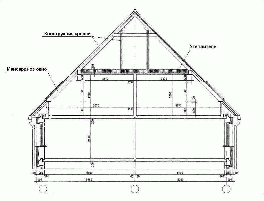 Технология постройки мансардной крыши своими руками