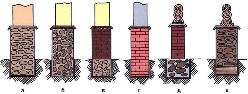 Бутобетонный фундамент для дома и его монтаж
