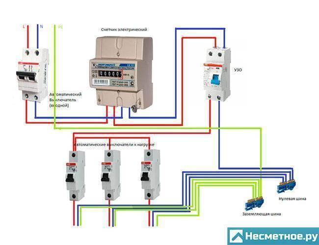 Трехфазный счетчик схема подключения через трансформаторы тока