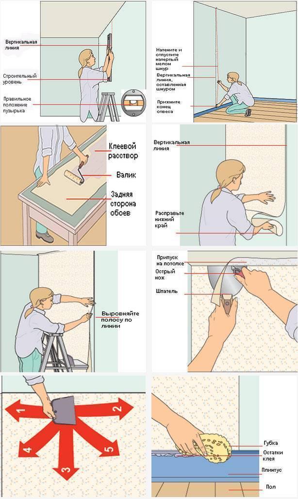 Как правильно клеить обои своими руками: пошаговая инструкция